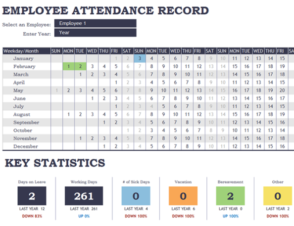 Best Ways to Track Employee Attendance